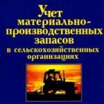 Учет материальных запасов - Аудит Эксперт